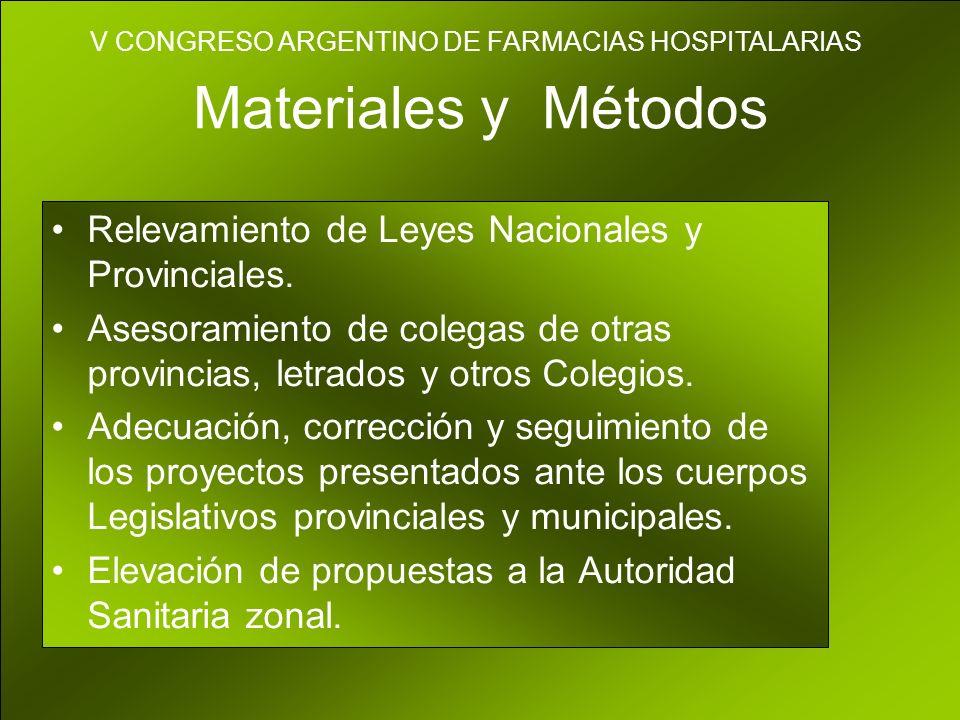 Materiales y Métodos Relevamiento de Leyes Nacionales y Provinciales.