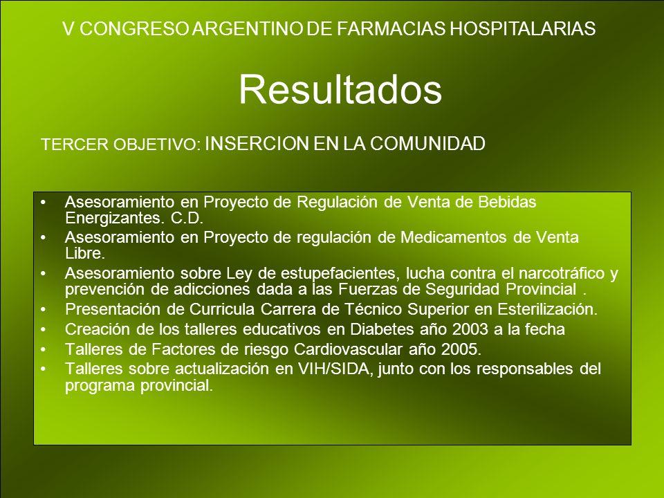 Resultados Asesoramiento en Proyecto de Regulación de Venta de Bebidas Energizantes.