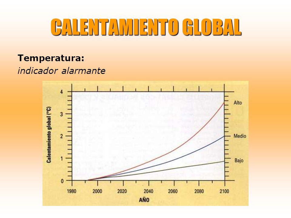 CALENTAMIENTO GLOBAL Temperatura: indicador alarmante