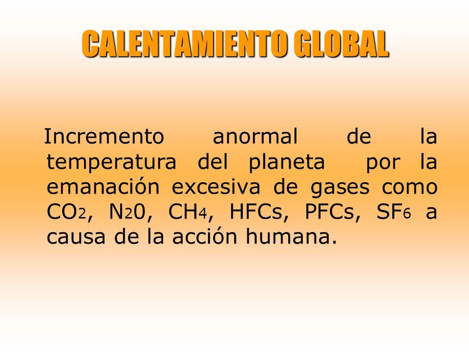 CALENTAMIENTO GLOBAL Incremento anormal de la temperatura del planeta por la emanación excesiva de gases como CO 2, N 2 0, CH 4, HFCs, PFCs, SF 6 a ca