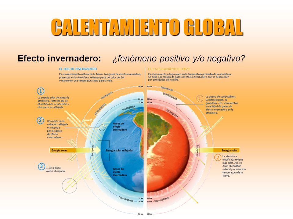 Efecto invernadero: ¿fenómeno positivo y/o negativo?
