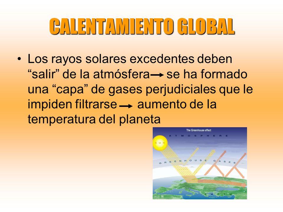 CALENTAMIENTO GLOBAL Los rayos solares excedentes deben salir de la atmósfera se ha formado una capa de gases perjudiciales que le impiden filtrarse a
