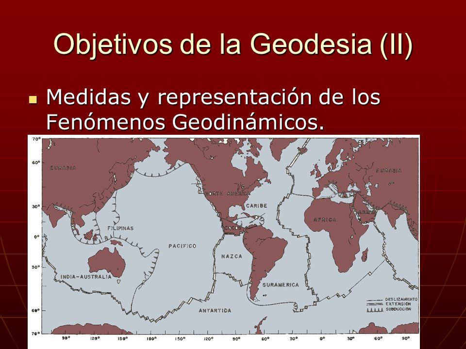 Objetivos de la Geodesia (II) Medidas y representación de los Fenómenos Geodinámicos. Medidas y representación de los Fenómenos Geodinámicos.