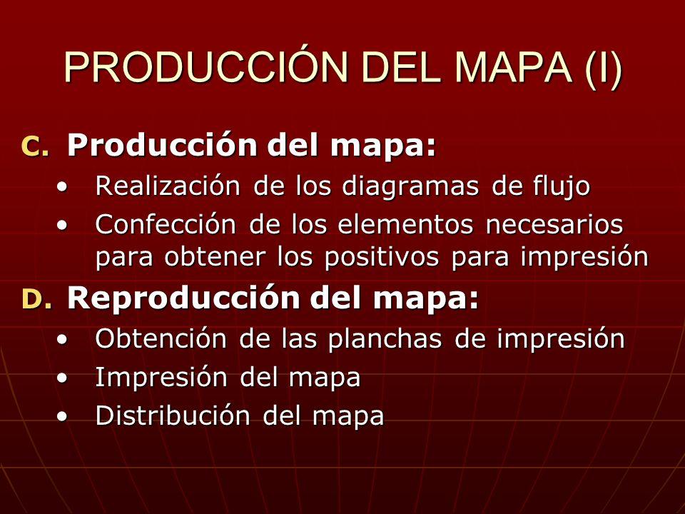 PRODUCCIÓN DEL MAPA (I) C. Producción del mapa: Realización de los diagramas de flujoRealización de los diagramas de flujo Confección de los elementos