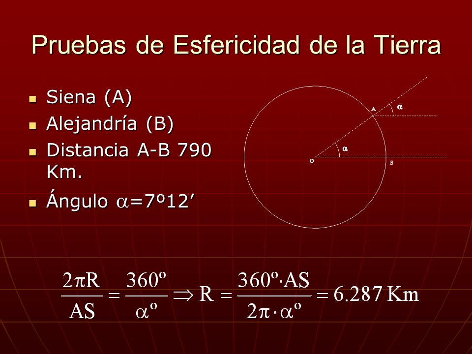 Pruebas de Esfericidad de la Tierra Siena (A) Siena (A) Alejandría (B) Alejandría (B) Distancia A-B 790 Km. Distancia A-B 790 Km. Ángulo =7º12 Ángulo