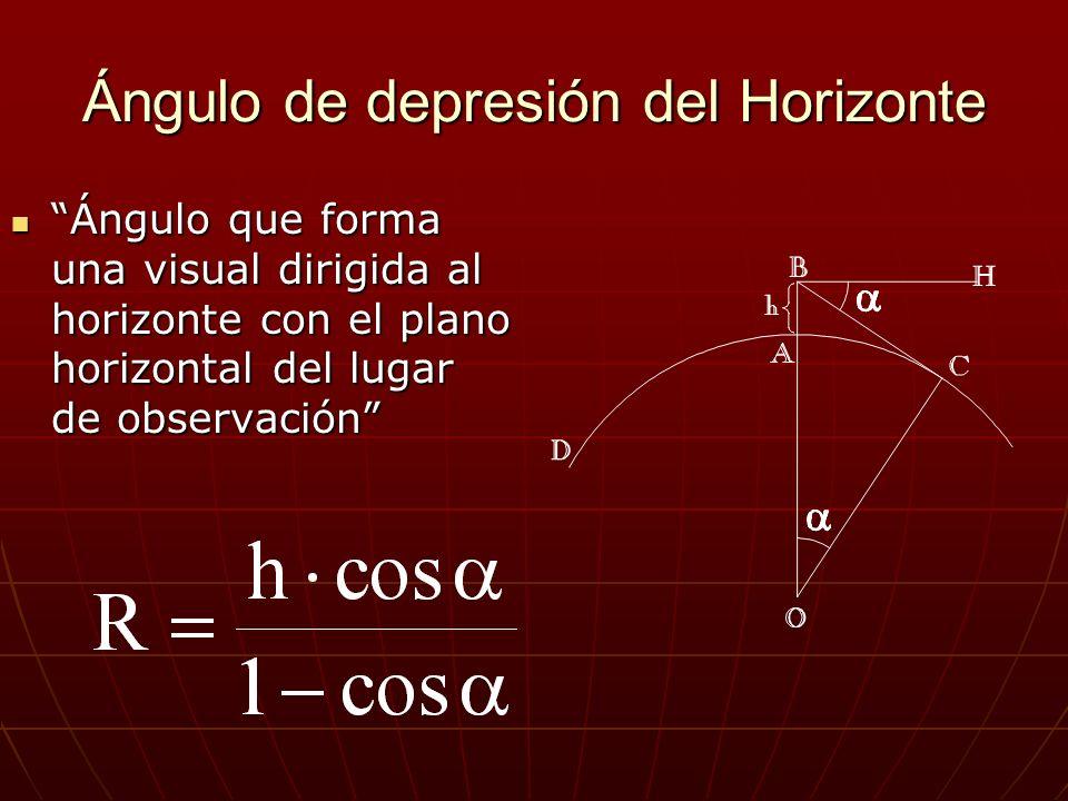 Ángulo de depresión del Horizonte Ángulo que forma una visual dirigida al horizonte con el plano horizontal del lugar de observación Ángulo que forma