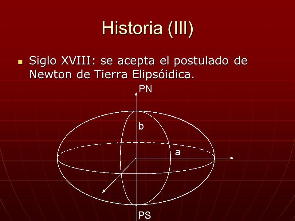Historia (III) Siglo XVIII: se acepta el postulado de Newton de Tierra Elipsóidica. Siglo XVIII: se acepta el postulado de Newton de Tierra Elipsóidic