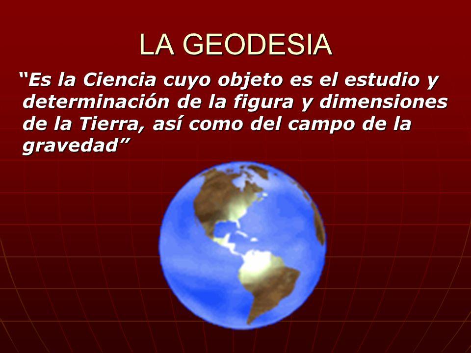 Objetivos de la Geodesia (I) Establecimiento de Redes Geodésicas Establecimiento de Redes Geodésicas