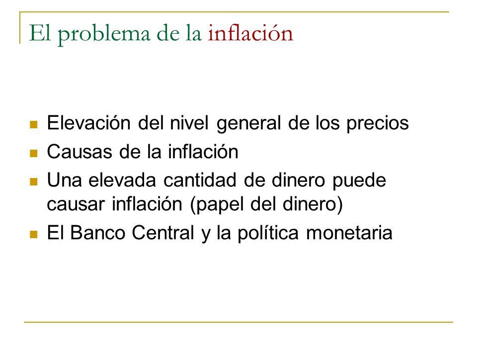 El problema de la inflación Elevación del nivel general de los precios Causas de la inflación Una elevada cantidad de dinero puede causar inflación (p