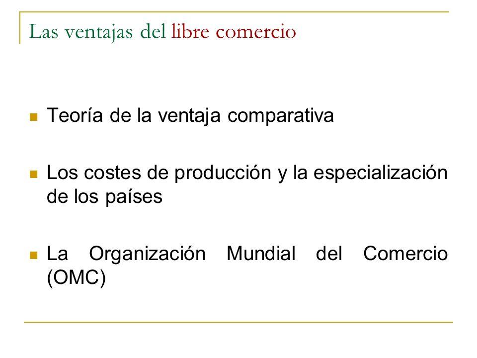 Las ventajas del libre comercio Teoría de la ventaja comparativa Los costes de producción y la especialización de los países La Organización Mundial d