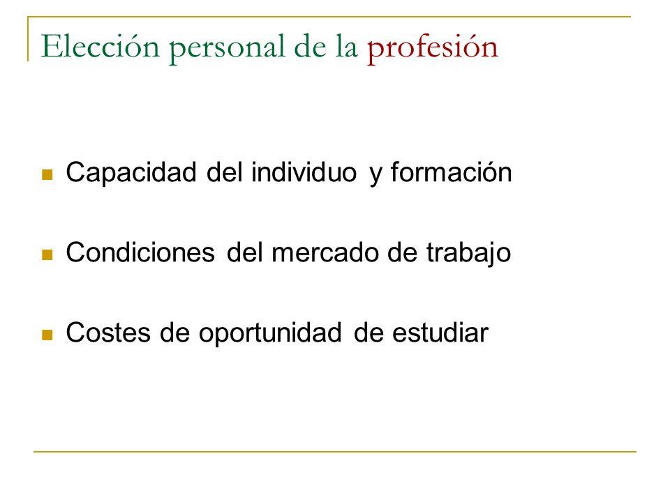 Elección personal de la profesión Capacidad del individuo y formación Condiciones del mercado de trabajo Costes de oportunidad de estudiar