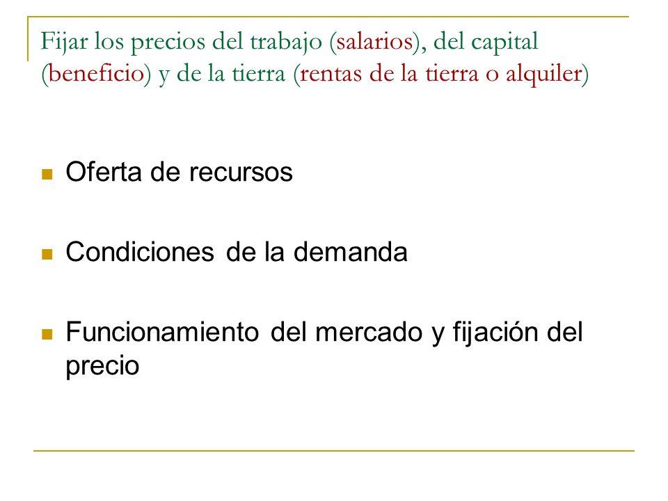 Fijar los precios del trabajo (salarios), del capital (beneficio) y de la tierra (rentas de la tierra o alquiler) Oferta de recursos Condiciones de la