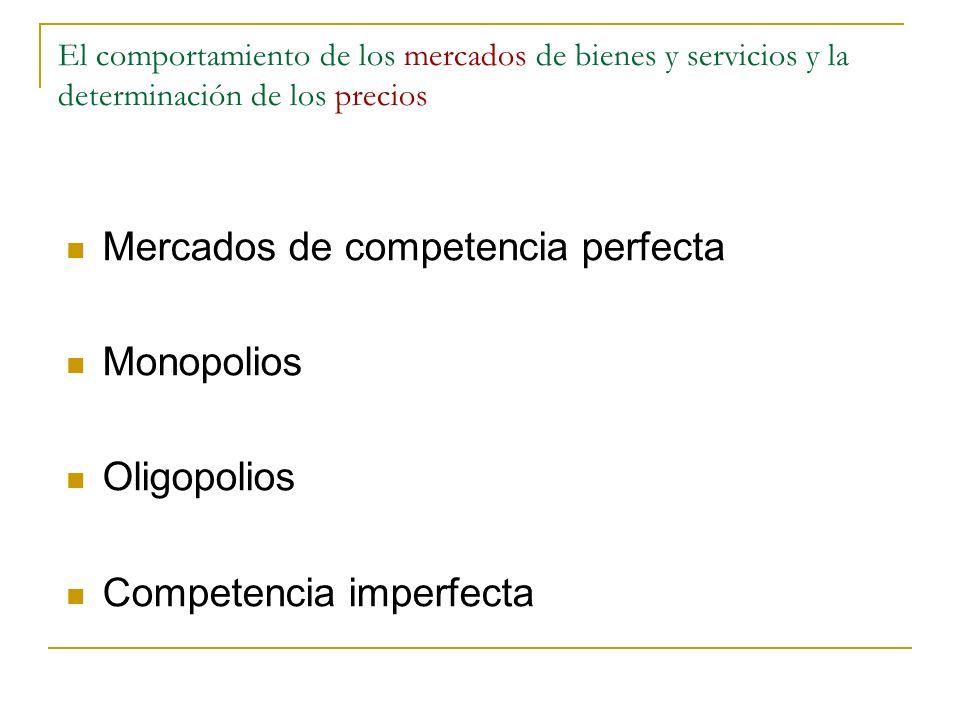 El comportamiento de los mercados de bienes y servicios y la determinación de los precios Mercados de competencia perfecta Monopolios Oligopolios Comp