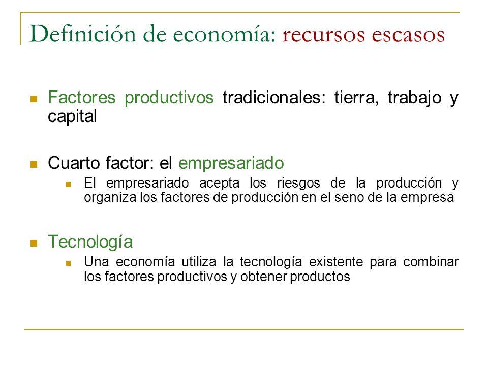 Definición de economía: recursos escasos Factores productivos tradicionales: tierra, trabajo y capital Cuarto factor: el empresariado El empresariado