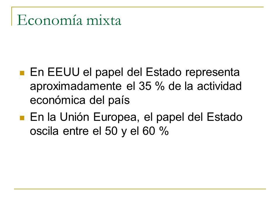 Economía mixta En EEUU el papel del Estado representa aproximadamente el 35 % de la actividad económica del país En la Unión Europea, el papel del Est