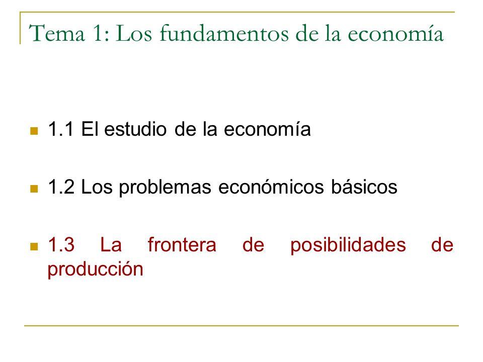 Tema 1: Los fundamentos de la economía 1.1 El estudio de la economía 1.2 Los problemas económicos básicos 1.3 La frontera de posibilidades de producci