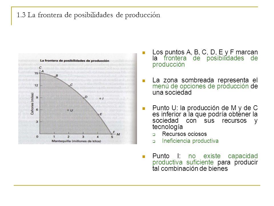 1.3 La frontera de posibilidades de producción Los puntos A, B, C, D, E y F marcan la frontera de posibilidades de producción La zona sombreada repres