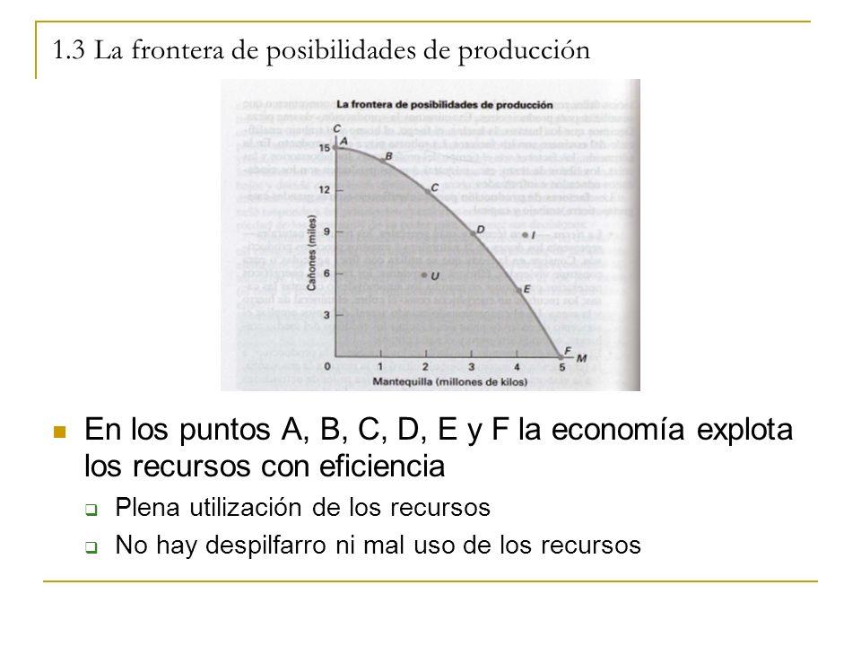 1.3 La frontera de posibilidades de producción En los puntos A, B, C, D, E y F la economía explota los recursos con eficiencia Plena utilización de lo