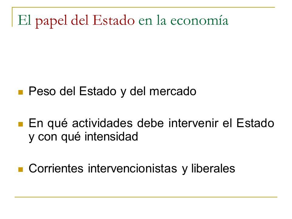 El papel del Estado en la economía Peso del Estado y del mercado En qué actividades debe intervenir el Estado y con qué intensidad Corrientes interven