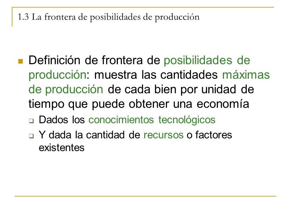 1.3 La frontera de posibilidades de producción Definición de frontera de posibilidades de producción: muestra las cantidades máximas de producción de