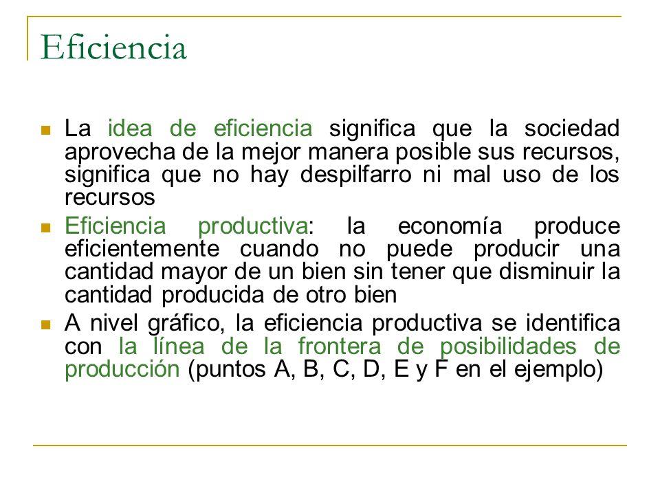 Eficiencia La idea de eficiencia significa que la sociedad aprovecha de la mejor manera posible sus recursos, significa que no hay despilfarro ni mal