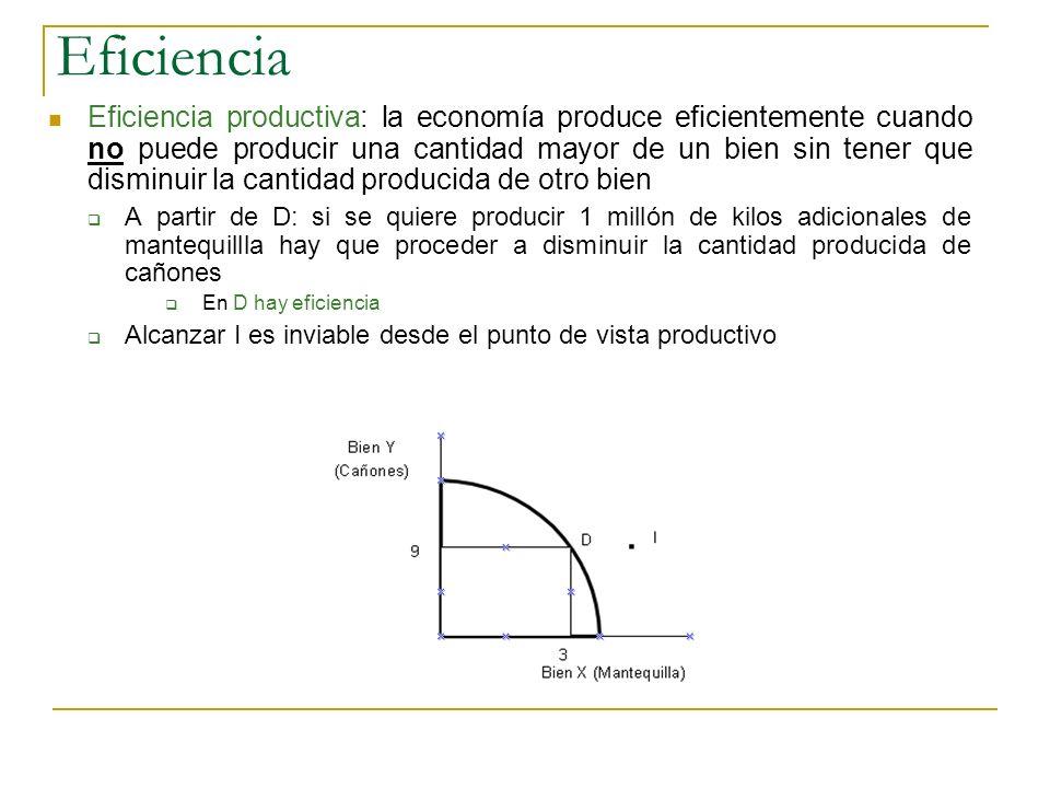 Eficiencia Eficiencia productiva: la economía produce eficientemente cuando no puede producir una cantidad mayor de un bien sin tener que disminuir la