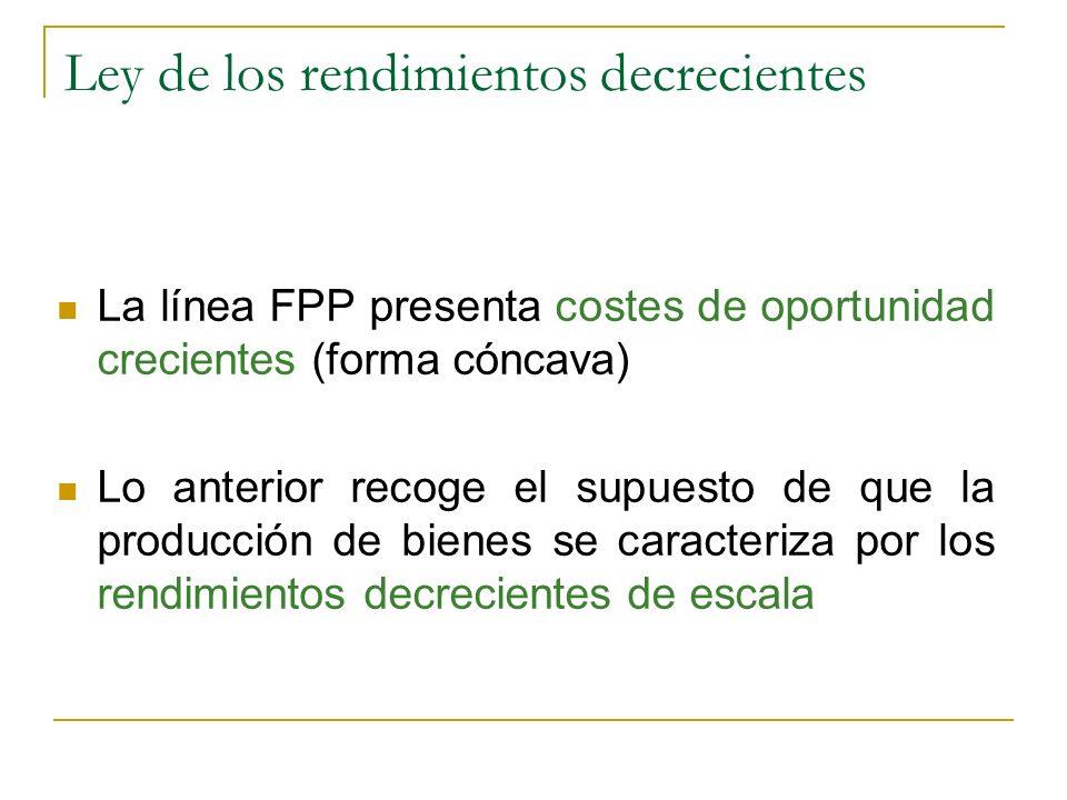 Ley de los rendimientos decrecientes La línea FPP presenta costes de oportunidad crecientes (forma cóncava) Lo anterior recoge el supuesto de que la p