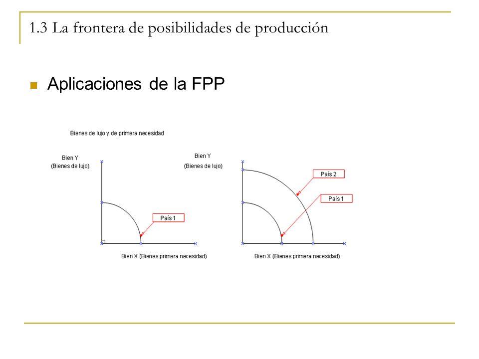 1.3 La frontera de posibilidades de producción Aplicaciones de la FPP