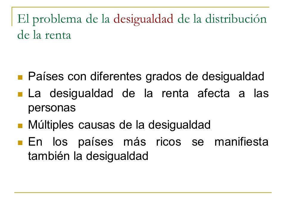 El problema de la desigualdad de la distribución de la renta Países con diferentes grados de desigualdad La desigualdad de la renta afecta a las perso
