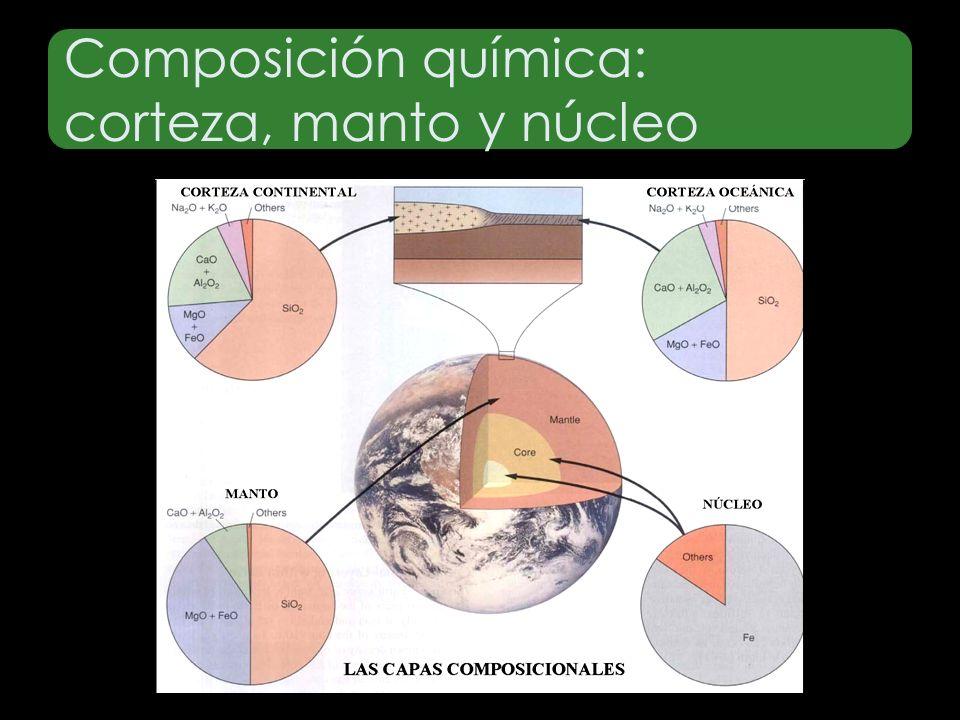 Composición química: corteza, manto y núcleo