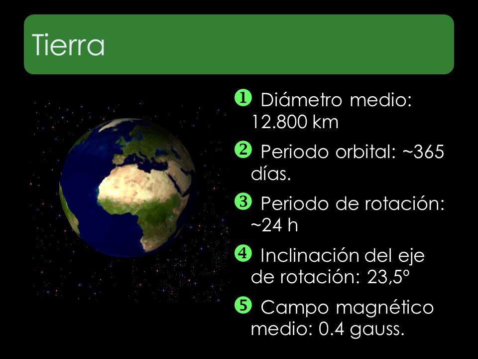 Tierra Diámetro medio: 12.800 km Periodo orbital: ~365 días. Periodo de rotación: ~24 h Inclinación del eje de rotación: 23,5º Campo magnético medio: