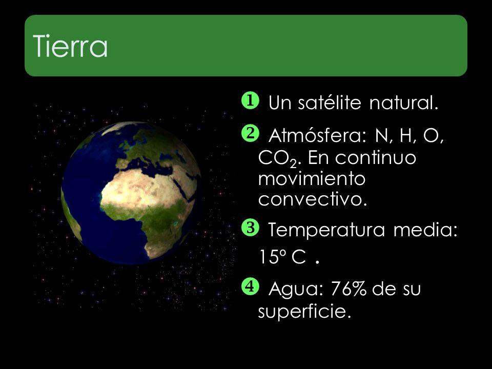 Tierra Un satélite natural. Atmósfera: N, H, O, CO 2. En continuo movimiento convectivo. Temperatura media: 15º C. Agua: 76% de su superficie.