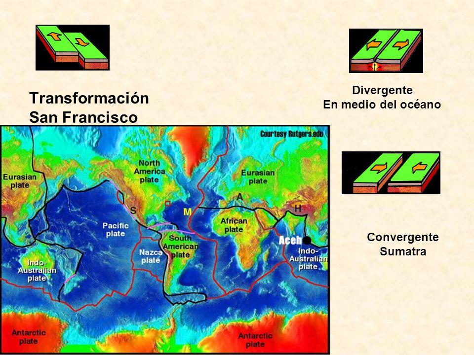 Transformación San Francisco Divergente En medio del océano Convergente Sumatra
