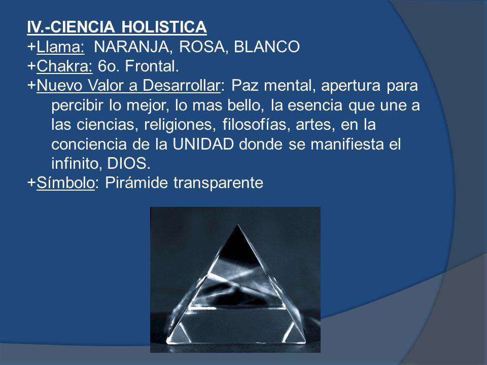 V.-AMOR INCONDICIONAL +Llama: BLANCO, DORADO, CRISTAL +Chakra: 7o.