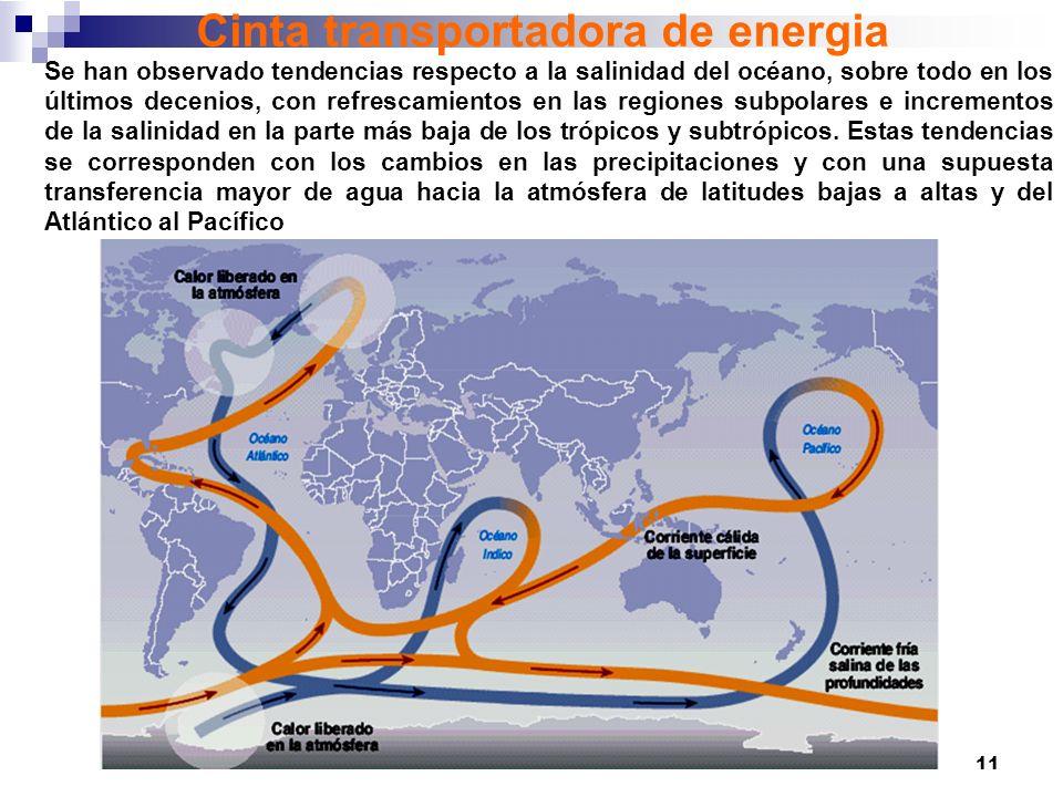 11 Cinta transportadora de energia Se han observado tendencias respecto a la salinidad del océano, sobre todo en los últimos decenios, con refrescamientos en las regiones subpolares e incrementos de la salinidad en la parte más baja de los trópicos y subtrópicos.