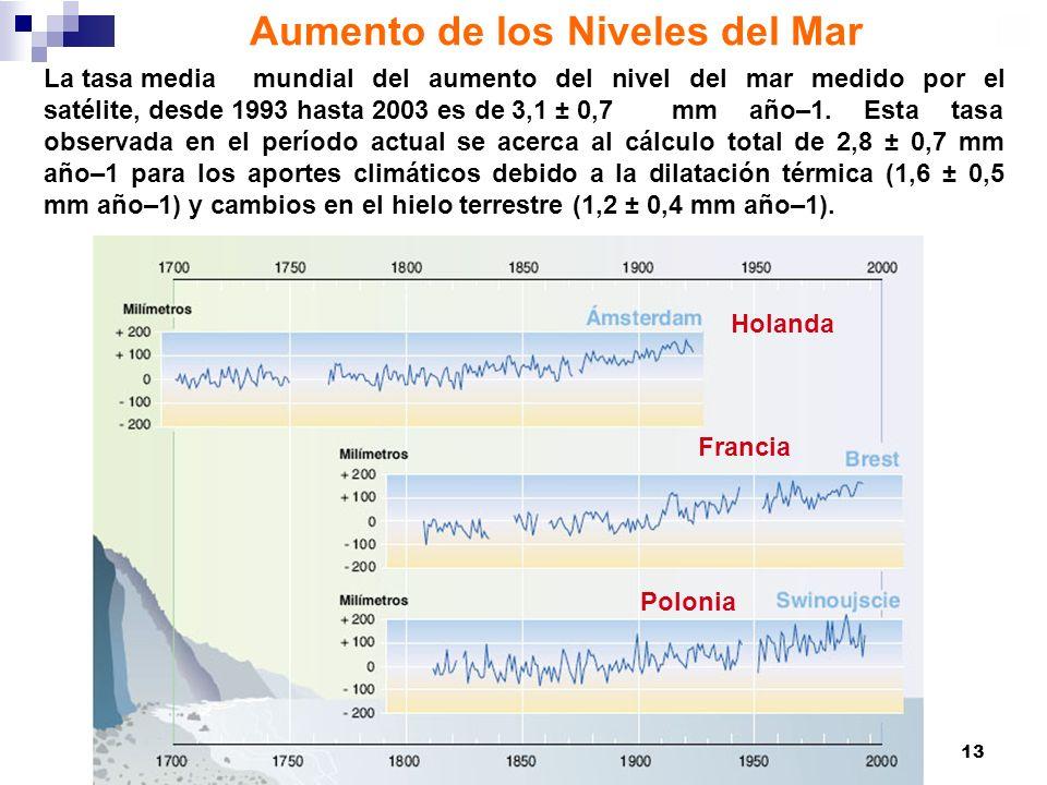 13 Holanda Francia Polonia Aumento de los Niveles del Mar La tasa mediamundial del aumento del nivel del mar medido por el satélite, desde 1993 hasta 2003 es de 3,1 ± 0,7mm año–1.