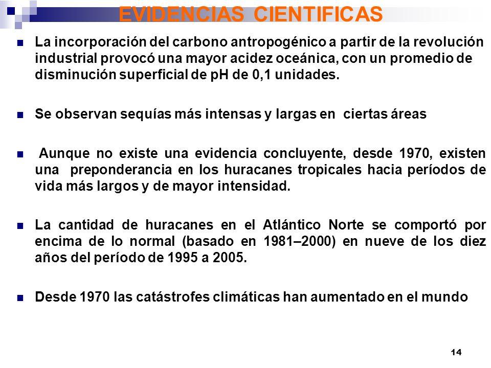 14 EVIDENCIAS CIENTIFICAS La incorporación del carbono antropogénico a partir de la revolución industrial provocó una mayor acidez oceánica, con un promedio de disminución superficial de pH de 0,1 unidades.