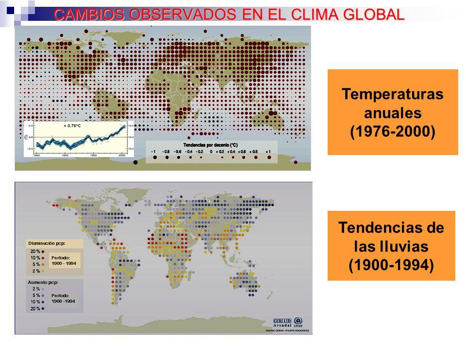 Temperaturas anuales (1976-2000) Tendencias de las lluvias (1900-1994) CAMBIOS OBSERVADOS EN EL CLIMA GLOBAL