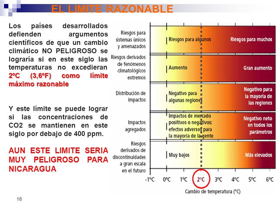 18 EL LIMITE RAZONABLE 2ºC (3,6ºF) como límite máximo razonable Los países desarrollados defienden argumentos científicos de que un cambio climático NO PELIGROSO se lograría si en este siglo las temperaturas no excedieran 2ºC (3,6ºF) como límite máximo razonable Y este límite se puede lograr si las concentraciones de CO2 se mantienen en este siglo por debajo de 400 ppm.