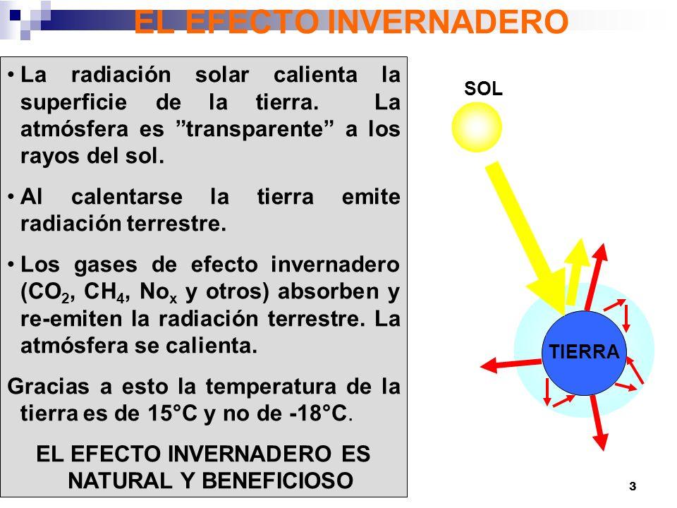3 EL EFECTO INVERNADERO La radiación solar calienta la superficie de la tierra.