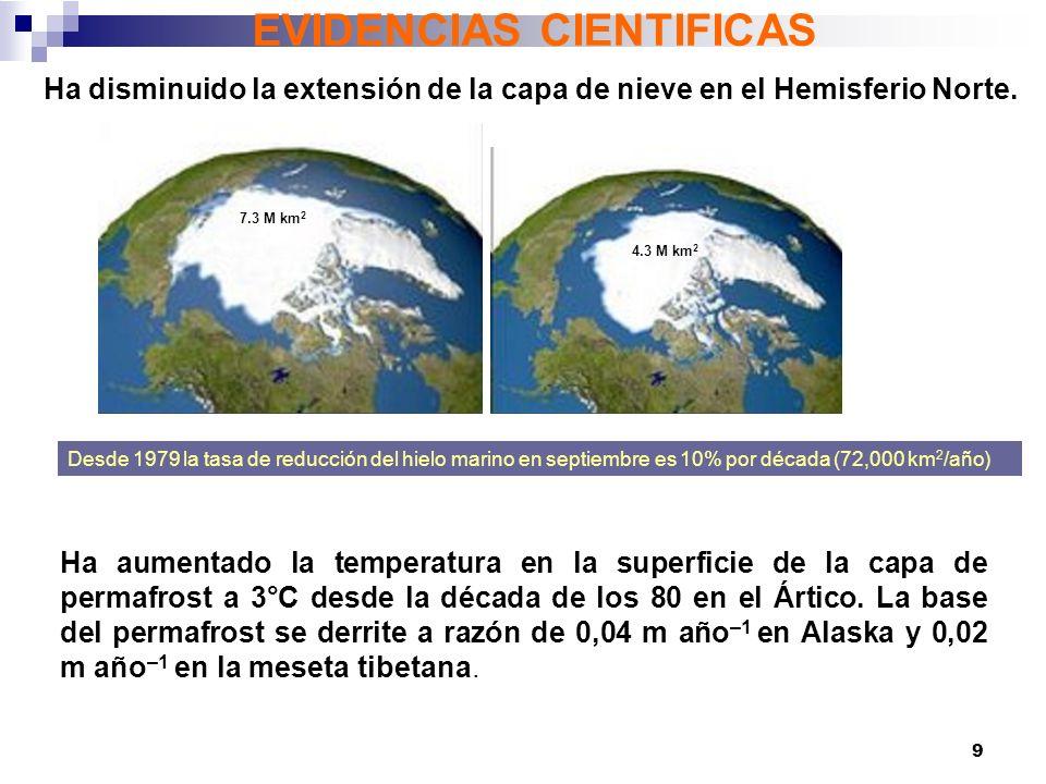 Reducción de la cobertura nivosa del Kilimanjaro 3,000 k 2 Artico 1979Artico 2007 REDUCCION DE LOS HIELOS La cantidad de hielo sobre la Tierra está disminuyendo.