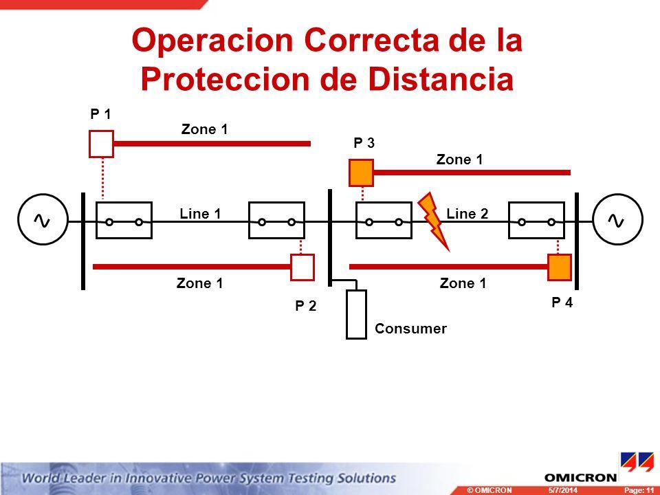 © OMICRONPage: 11 5/7/2014 Operacion Correcta de la Proteccion de Distancia P 2 P 1 Zone 1 P 3 Zone 1 P 4 Zone 1 Consumer Line 1Line 2