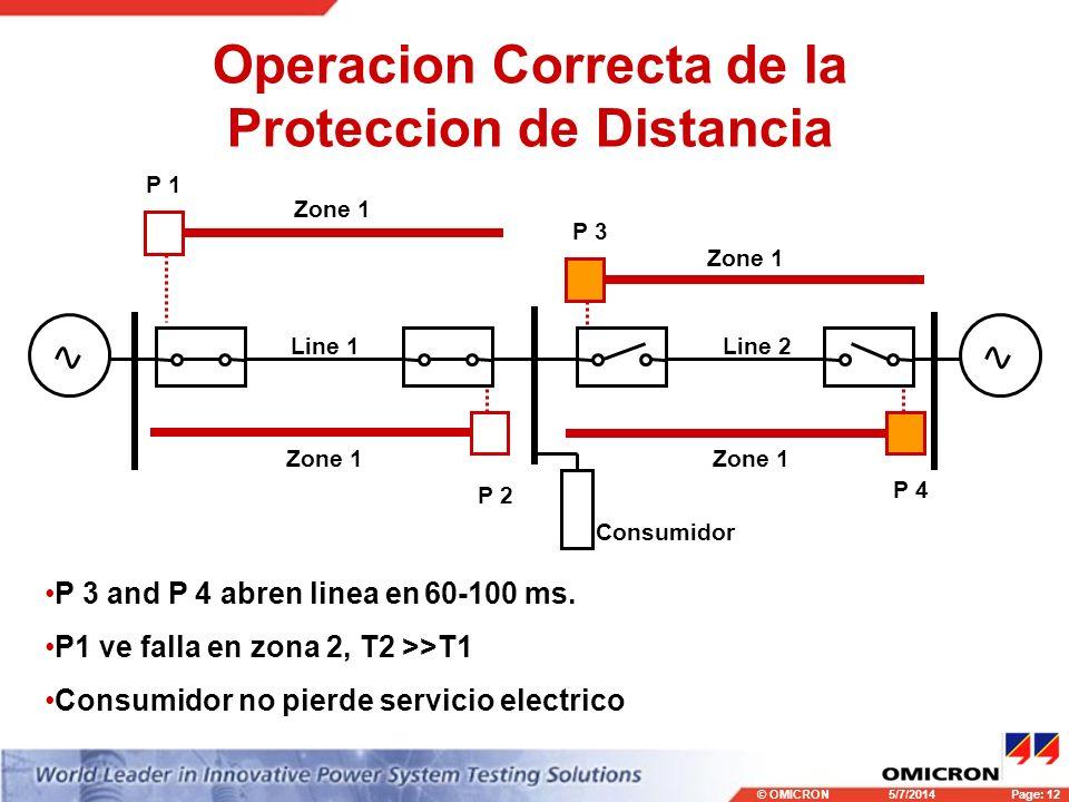 © OMICRONPage: 12 5/7/2014 Operacion Correcta de la Proteccion de Distancia P 2 P 1 Zone 1 P 3 Zone 1 P 4 Zone 1 Consumidor Line 1Line 2 P 3 and P 4 a