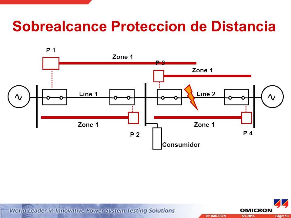 © OMICRONPage: 13 5/7/2014 P 1 Zone 1 Sobrealcance Proteccion de Distancia P 2 Zone 1 P 3 Zone 1 P 4 Zone 1 Consumidor Line 1Line 2
