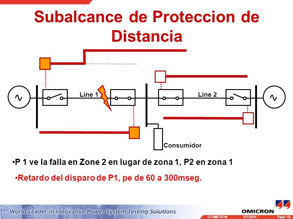 © OMICRONPage: 16 5/7/2014 Subalcance de Proteccion de Distancia Consumidor Line 1Line 2 P 1 ve la falla en Zone 2 en lugar de zona 1, P2 en zona 1 Re