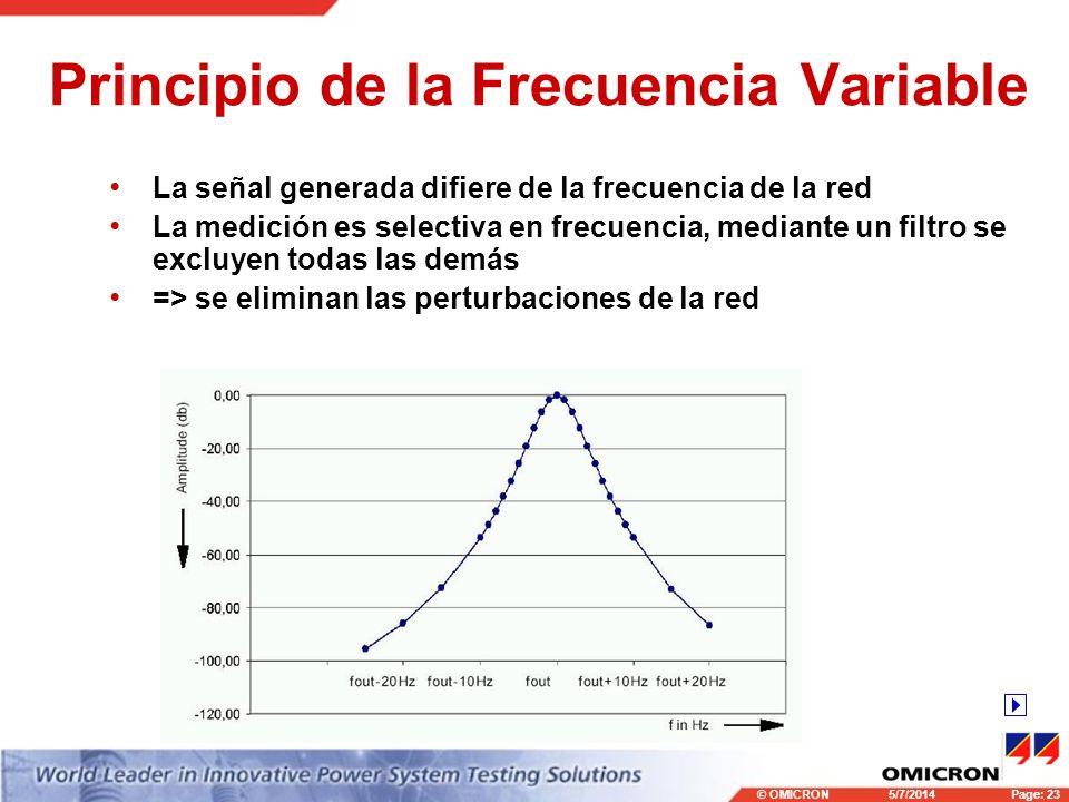 © OMICRONPage: 23 5/7/2014 La señal generada difiere de la frecuencia de la red La medición es selectiva en frecuencia, mediante un filtro se excluyen todas las demás => se eliminan las perturbaciones de la red Principio de la Frecuencia Variable