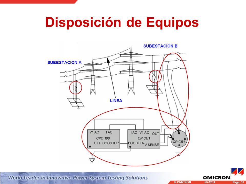 © OMICRONPage: 31 5/7/2014 Disposición de Equipos