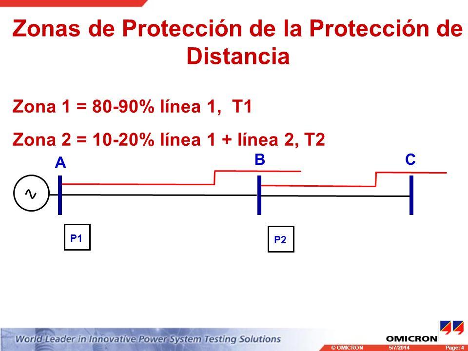 © OMICRONPage: 4 5/7/2014 Zonas de Protección de la Protección de Distancia Zona 1 = 80-90% línea 1, T1 Zona 2 = 10-20% línea 1 + línea 2, T2 P1 P2 A