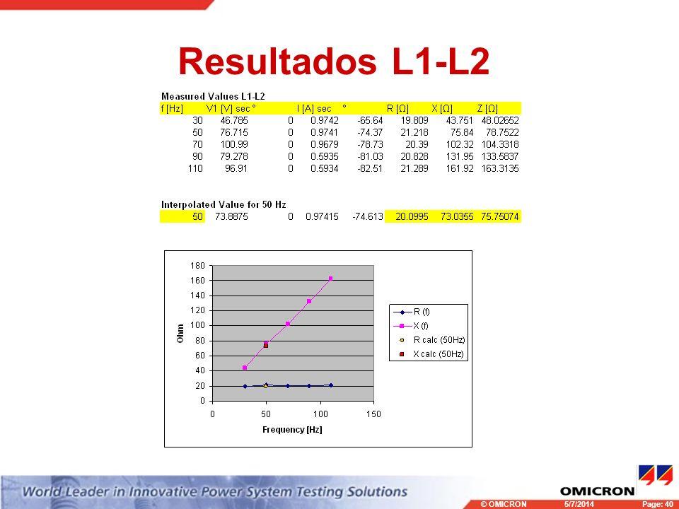 © OMICRONPage: 40 5/7/2014 Resultados L1-L2