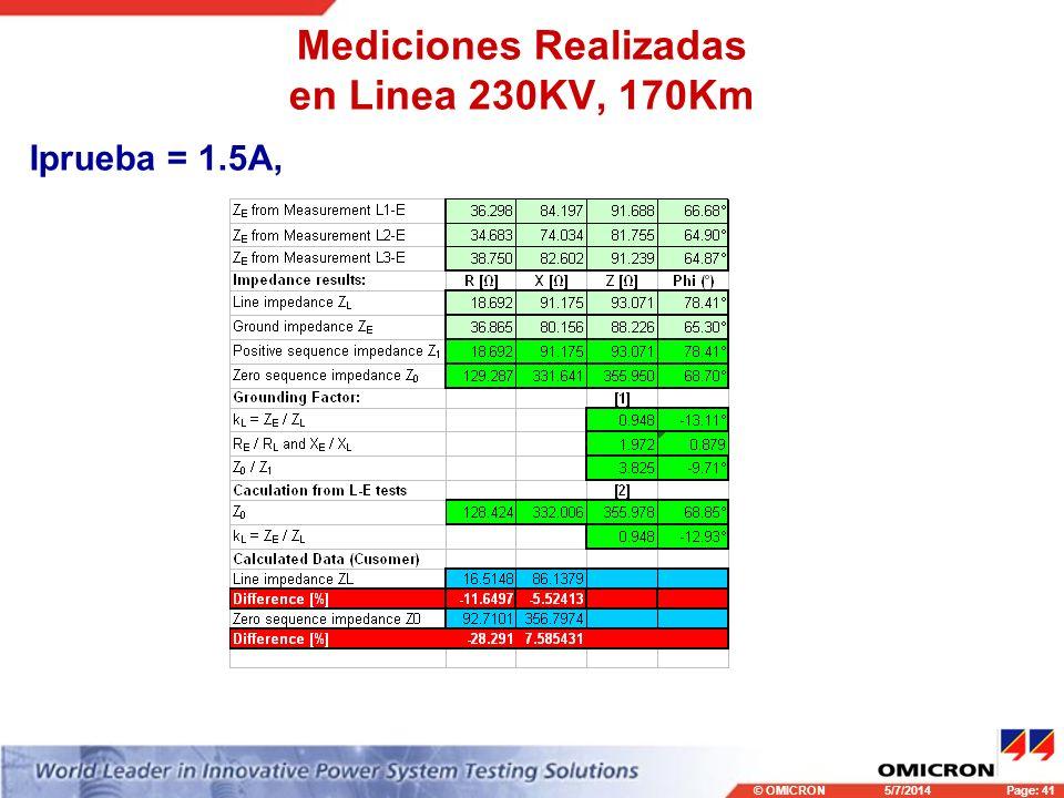 © OMICRONPage: 41 5/7/2014 Mediciones Realizadas en Linea 230KV, 170Km Iprueba = 1.5A,